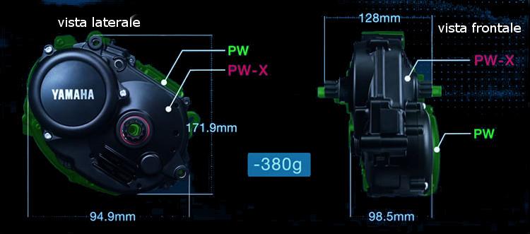 confronto PW-X rispetto a PW